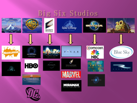Studios - the big six - 1